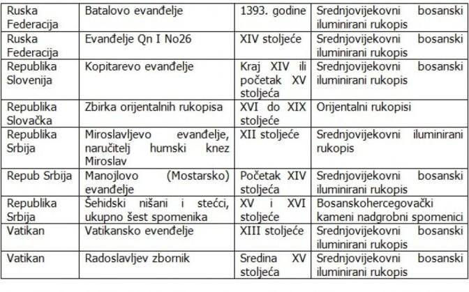 Popis+