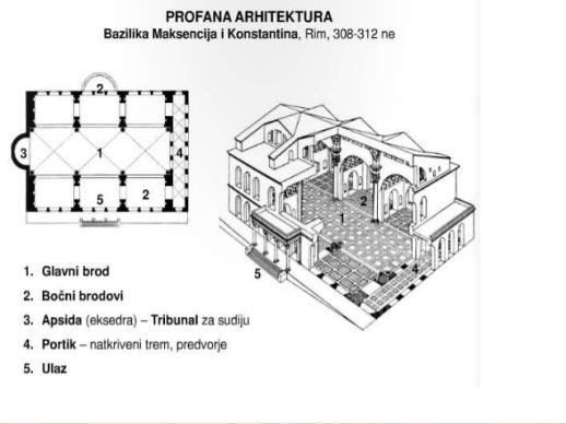 rimska-arhitektura-23-638